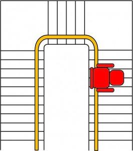 SANIMED 75 Treppenlift Karikatur, Treppenverlauf mit 180 Grad Kurve