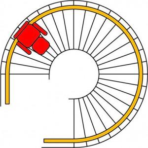SANIMED 75 Treppenlift Karikatur, Treppenverlauf im Kreis außen