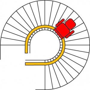 SANIMED 75 Treppenlift Karikatur, Treppenverlauf im Kreis innen